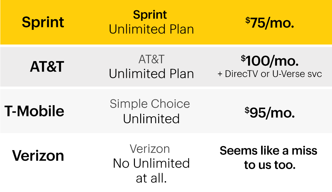 sprint mobile phone enterprise plans